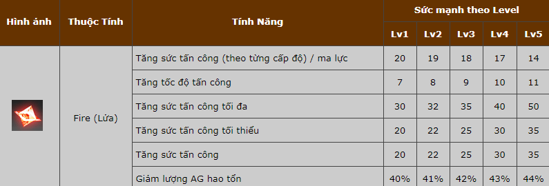 hat nguyen to 1 PNG