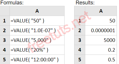 ham value trong excel PNG