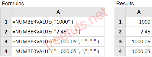 ham numbervalue trong excel PNG