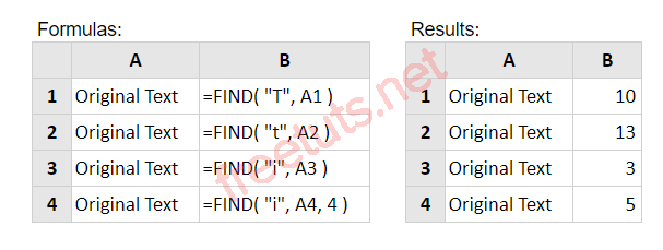 ham find trong excel PNG