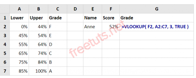 ham vlookup trong excel 1 650x260 PNG