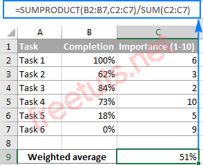 ham 20sumproduct 20trong 20excel 2014 png