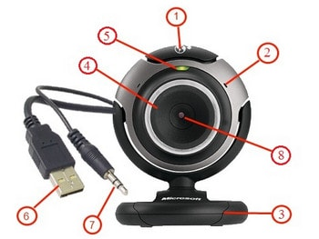 cau tao webcam may tinh jpg