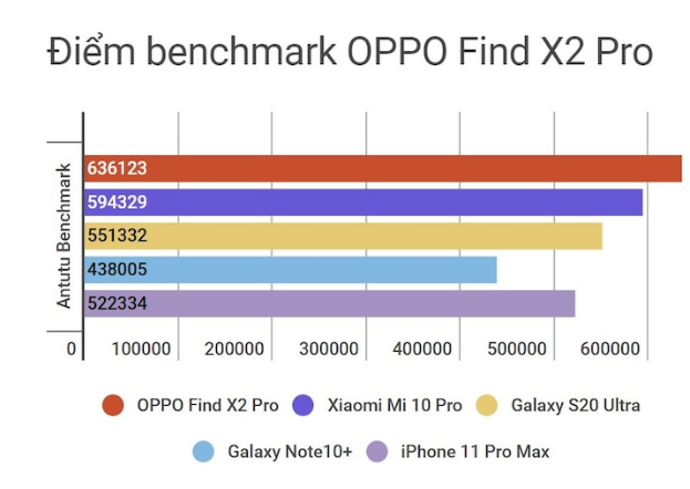 danh gia oppo find x2 pro 11 PNG