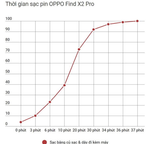 danh gia oppo find x2 pro 12 PNG