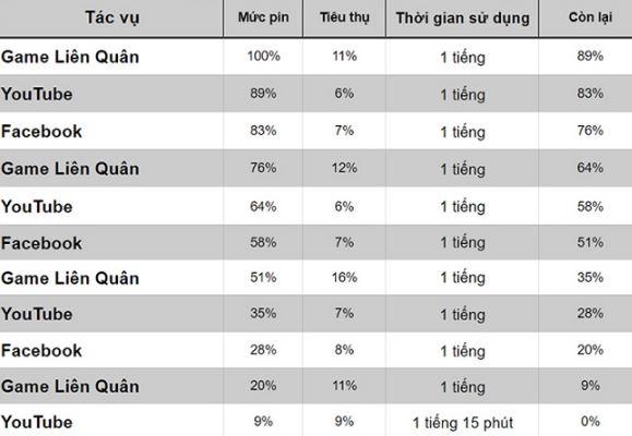 dung luong pin vivo v19 JPG