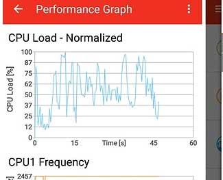 Cách tăng tốc điện thoại Xiaomi giúp máy mượt hơn