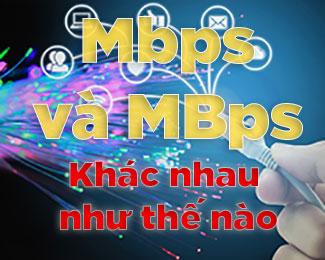Mbps là gì? MBps là gì? Tư vấn mua gói cước Internet phù hợp nhất