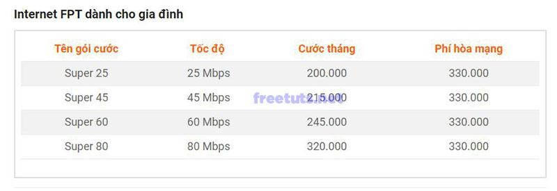 mbps mbps la gi tu van chon goi internet phu hop 4 jpg