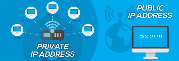 public vs private ip address jpg