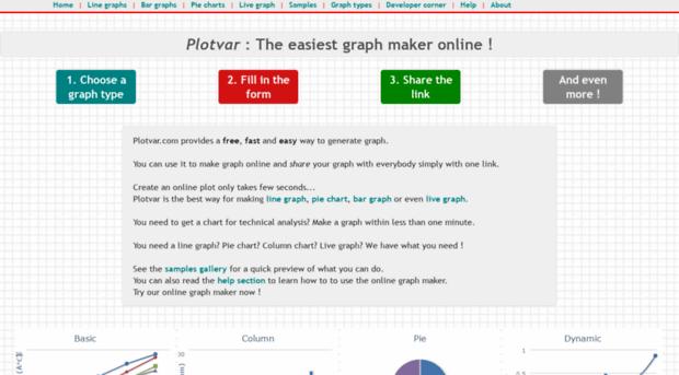 website ve do thi online 11 png