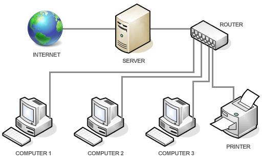 Ethernet la gi 5 jpg