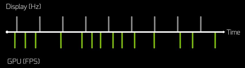 gpu fps vs display hz png