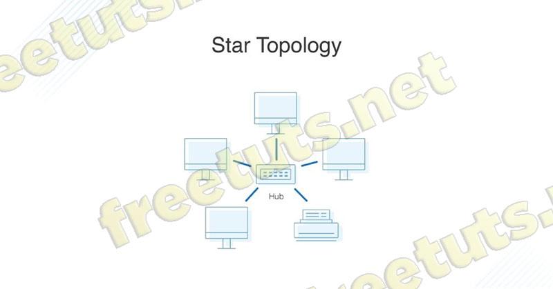 cau truc lien ket mang Star Topology jpg