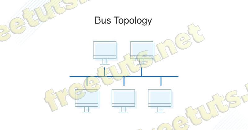 cau truc lien ket mang bus Topology jpg