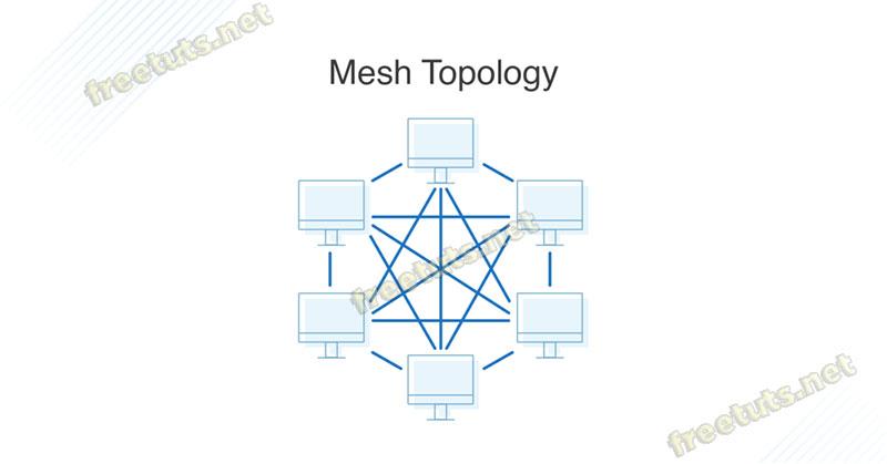 cau truc lien ket mang mesh topology jpg