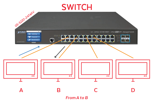 Switch application png