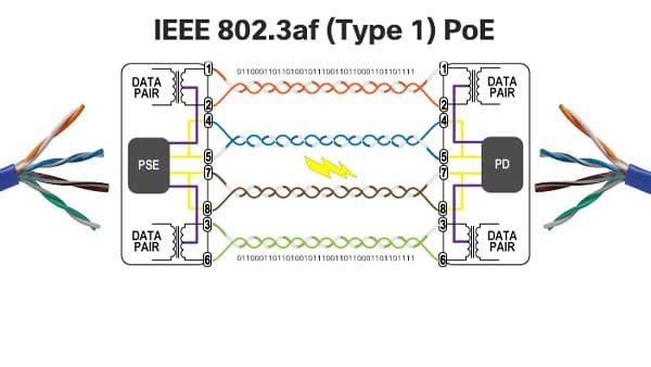 power over ethernet la gi 1 jpg