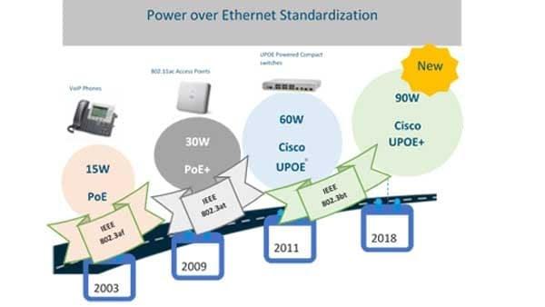 power over ethernet la gi 2 jpg