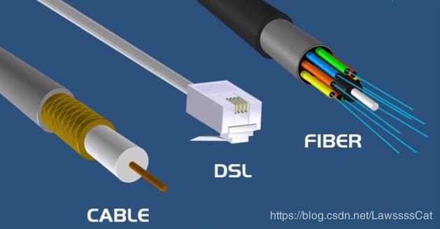 Modem la gi cable dsl fiber png