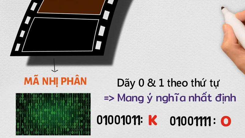 thong tin du lieu duoc truyen qua khong khi nhu the nao 4 jpg