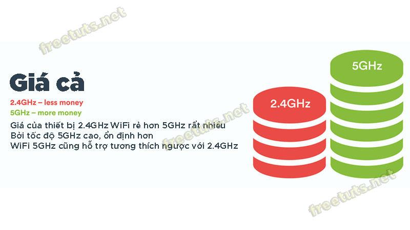 wifi 2 4ghz wifi 5ghz wifi bang tan kep 4 jpg