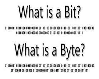 Bit là gì? Byte là gì? 32-bit và 64-bit là gì?