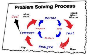 10+ kỹ năng giải quyết vấn đề giúp biến to thành nhỏ