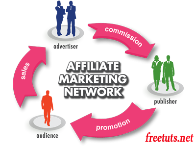 affiliate marketing network follow png