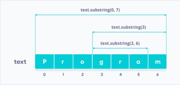 substring 01 PNG