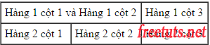 cac the html dinh dang table 1 PNG