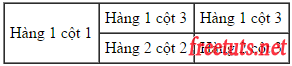 cac the html dinh dang table 2 PNG