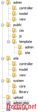 cau-truc-folder-mo-hinh-mvc-php.png