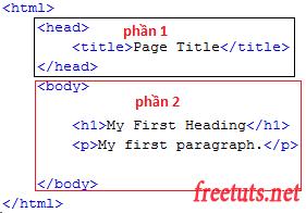 html la gi bo cuc html cua mot trang web 1 png