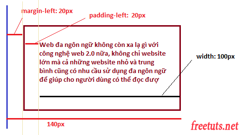 padding 5 png