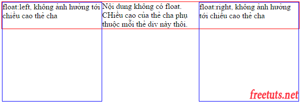 ky thuat clearfix trong css 1 png