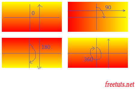gradient engles example png