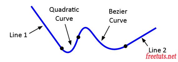html5 canvas paths diagram png