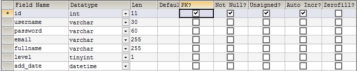 table user php png