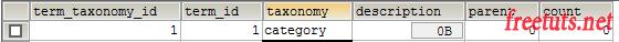 custom taxonomy wordpress png