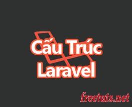Bài 04: Tìm hiểu cấu trúc của Laravel 5.x