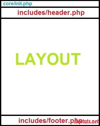 layout note online jpg