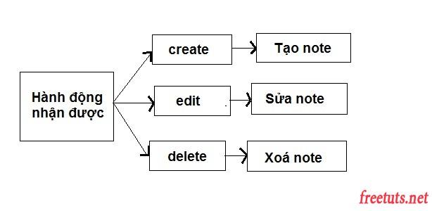 structure dl note online app jpg