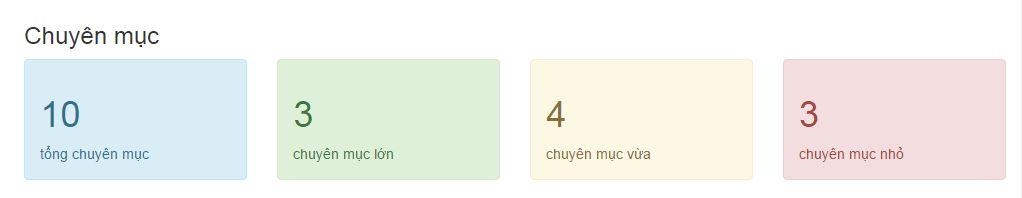php trang tin tuc xay dung dashboard va fix bug ket qua dahsboard chuyen muc jpg
