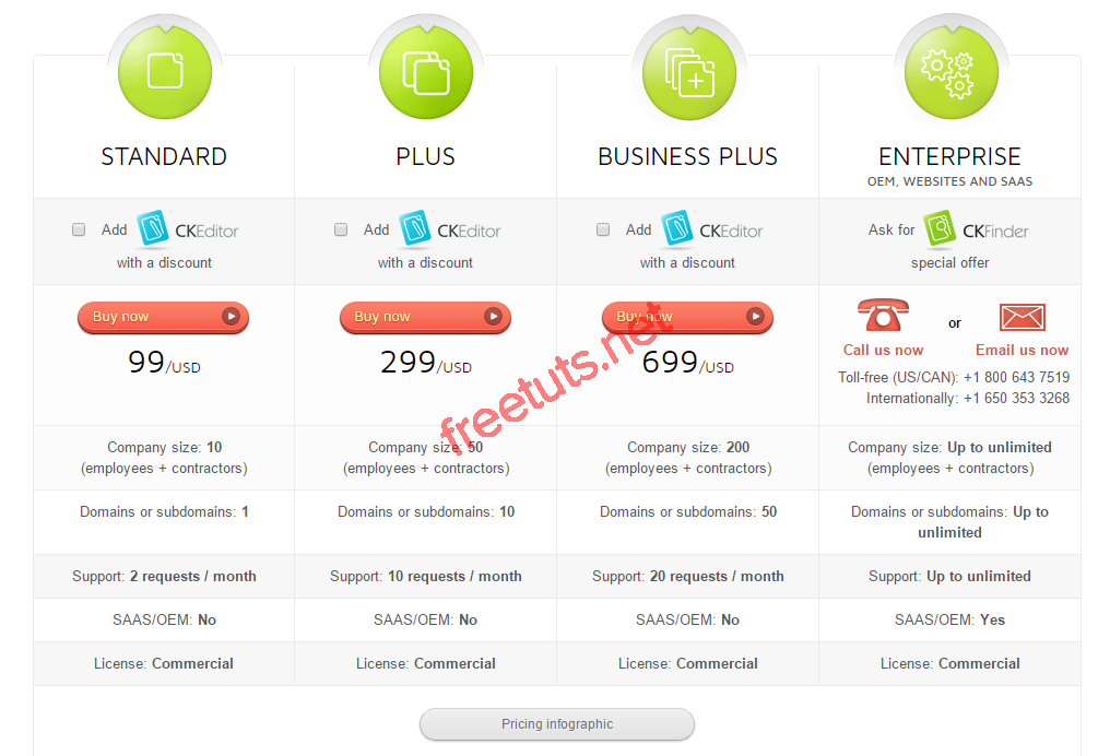 huong dan tao responsive pricing table bang css jpg