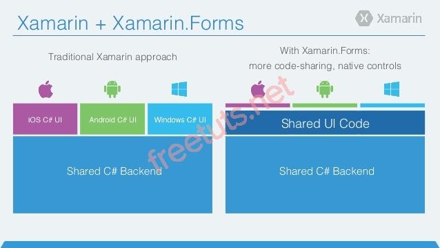 xamarin forms jpg
