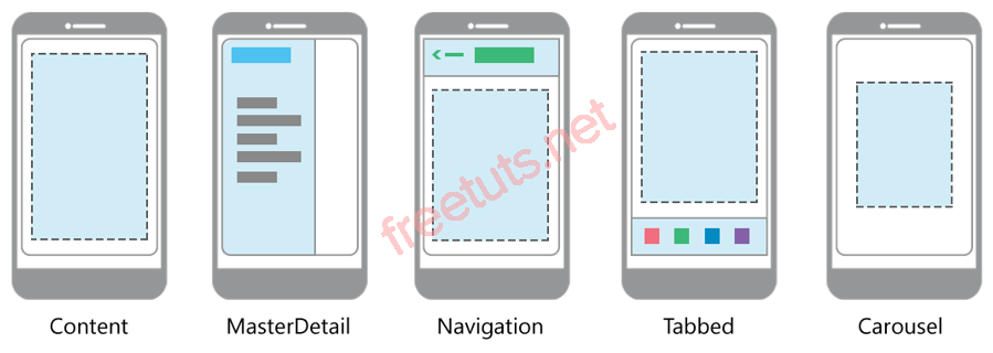 xamarin forms pages png