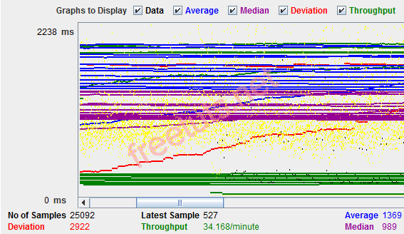 thanh phan trong jmeter 13 png