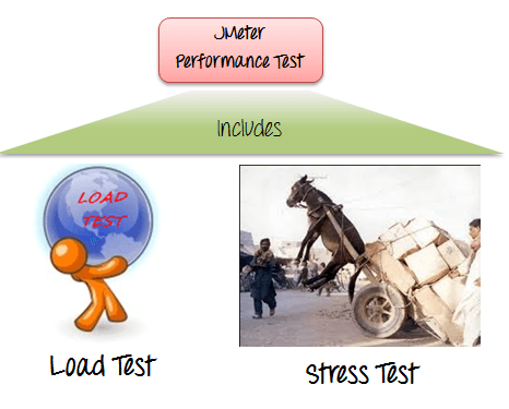 Performance Testing 2 png