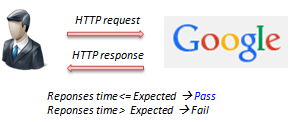 TestPlan Assertion 2 png